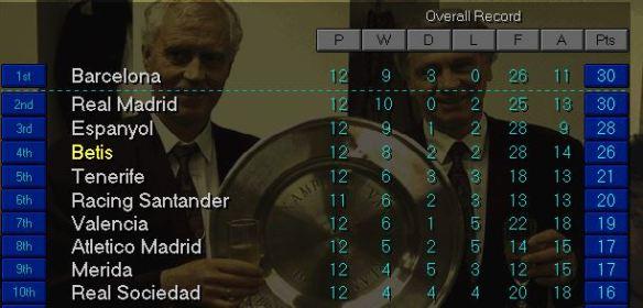 La Liga top November