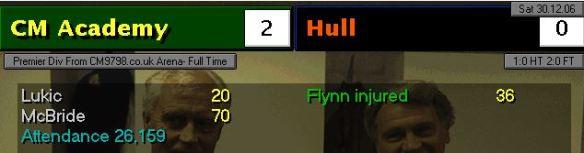 2-0 hull