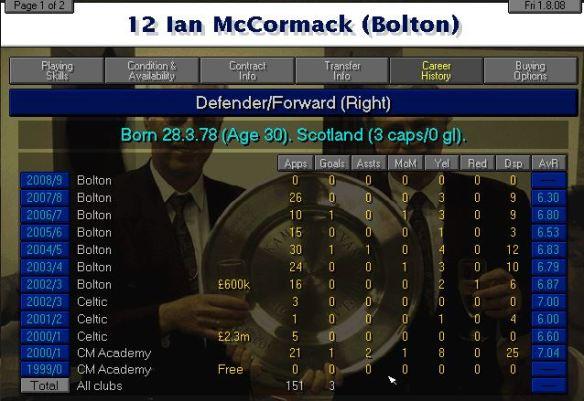 McCormack career