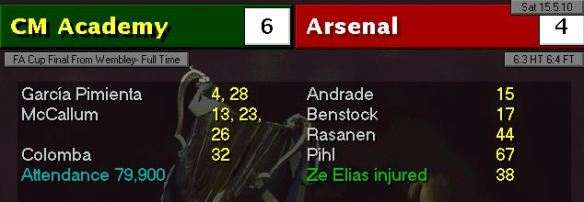 6-4 Arsenal FA Cup Final