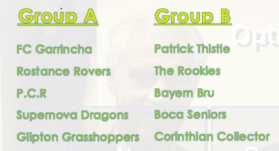 Group A and B