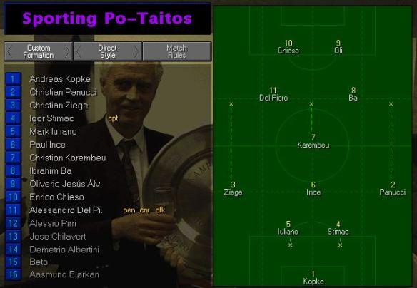 Sporting Potaitos Tactics