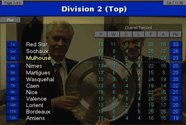Ligue 1 top November