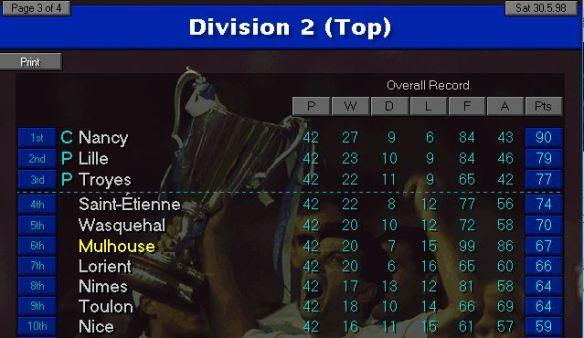 Ligue 2 Final