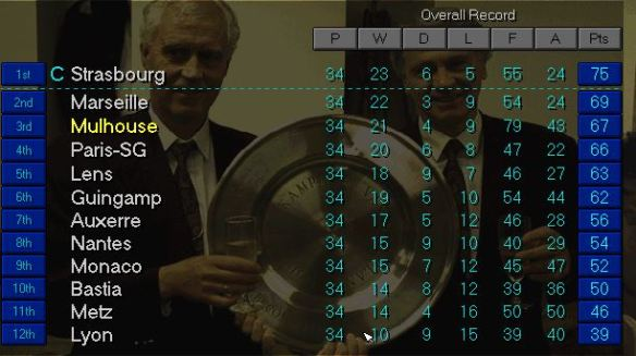 Div 1 top final S5