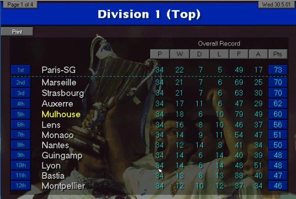 Ligue 1 top final S4