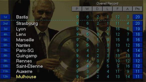 Ligue 1 top October S5
