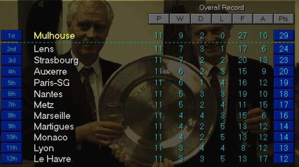Ligue 1 top October