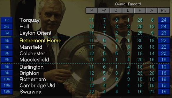 table end of september S1